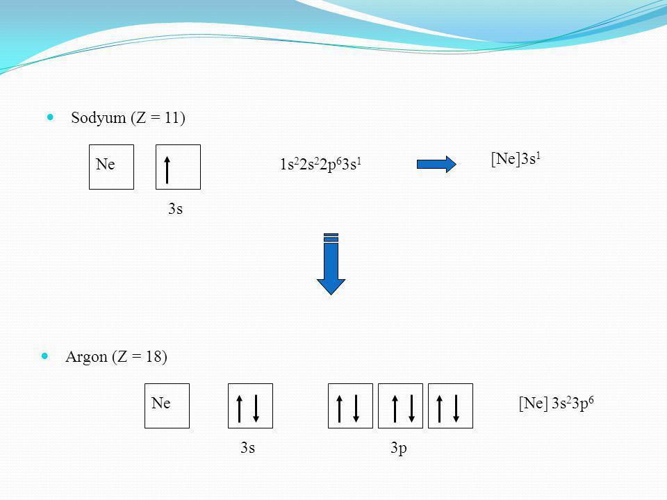 Sodyum (Z = 11) [Ne]3s1 Ne 1s22s22p63s1 3s Argon (Z = 18) Ne [Ne] 3s23p6 3s 3p